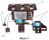 Пристрій для контролю відкриття дверей критого вагону із застосуванням систем GSM та GPS