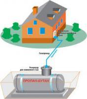 Автономная газификация загородного дома и любых объектов