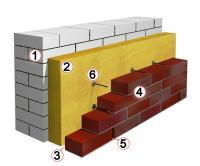 Теплоизоляция стен зданий и сооружений